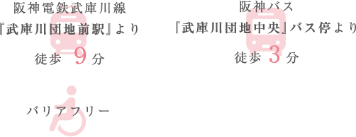 阪神電鉄武庫川線『武庫川団地前駅』より徒歩9分 阪神バス『武庫川団地中央』バス停より徒歩 3分 バリアフリー